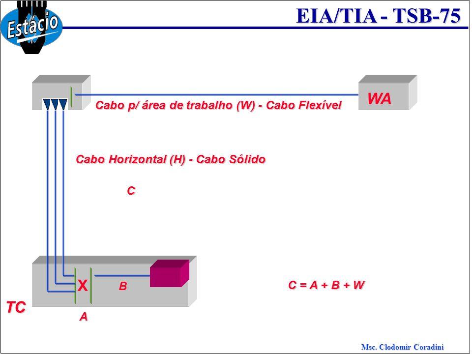 Msc. Clodomir Coradini EIA/TIA - TSB-75 TC WA Cabo Horizontal (H) - Cabo Sólido X C = A + B + W C A B Cabo p/ área de trabalho (W) - Cabo Flexível