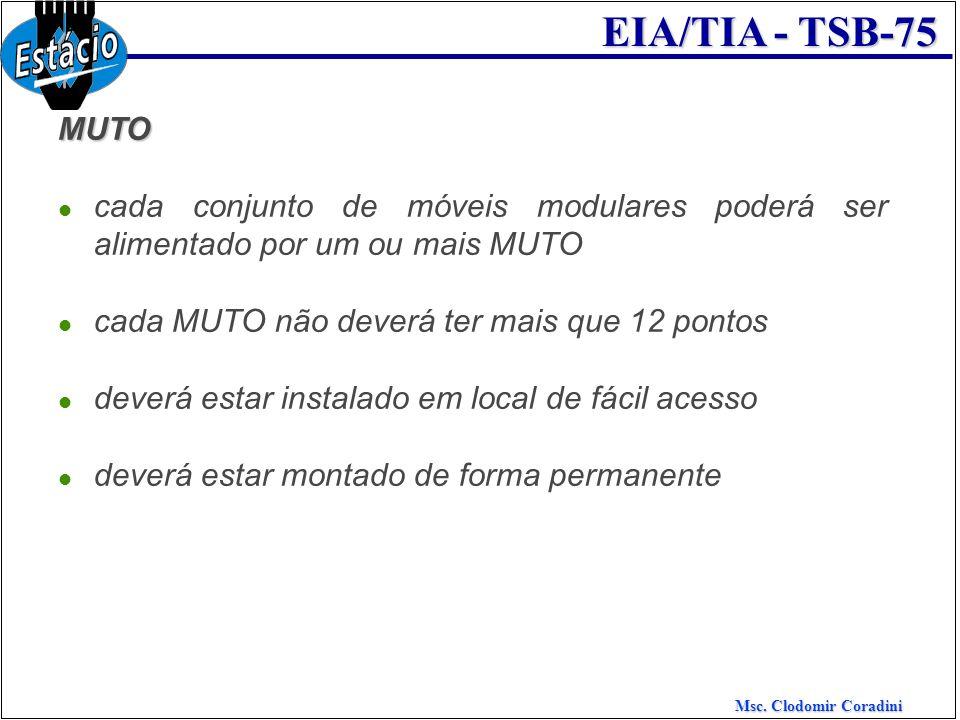 Msc. Clodomir Coradini EIA/TIA - TSB-75 MUTO cada conjunto de móveis modulares poderá ser alimentado por um ou mais MUTO cada MUTO não deverá ter mais