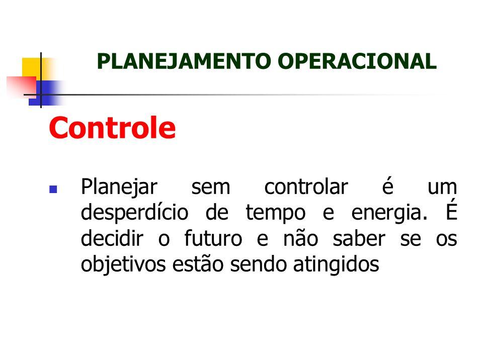 Controle Planejar sem controlar é um desperdício de tempo e energia. É decidir o futuro e não saber se os objetivos estão sendo atingidos PLANEJAMENTO