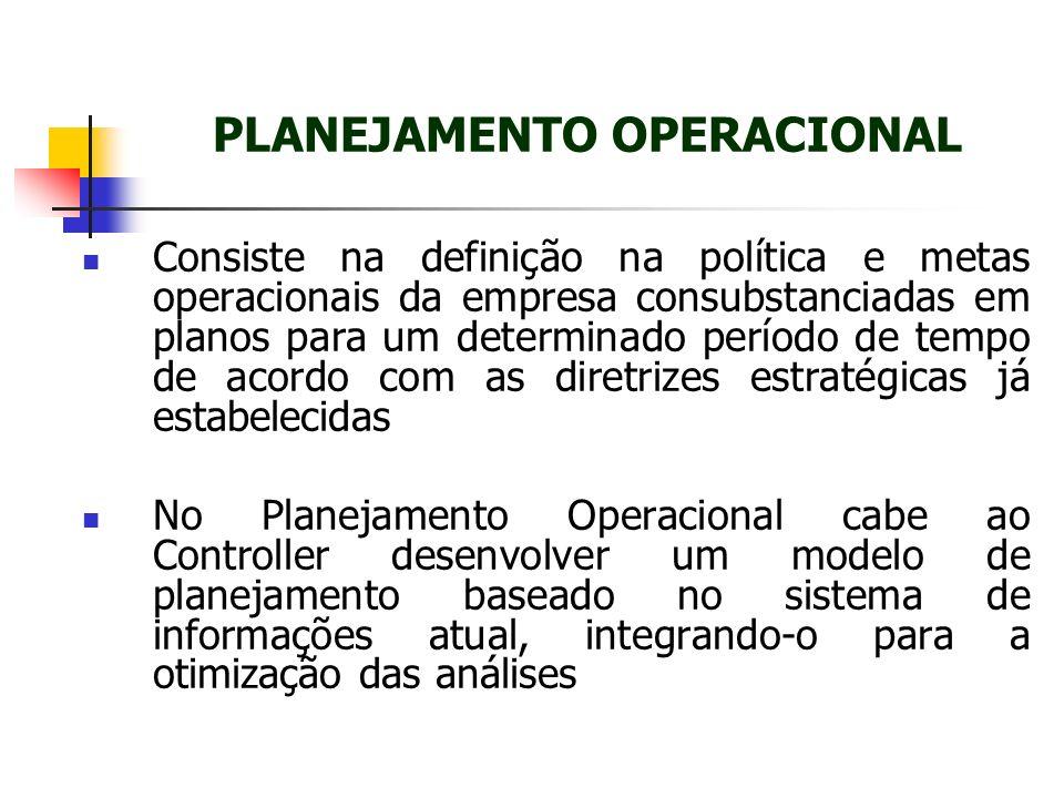 Consiste na definição na política e metas operacionais da empresa consubstanciadas em planos para um determinado período de tempo de acordo com as dir