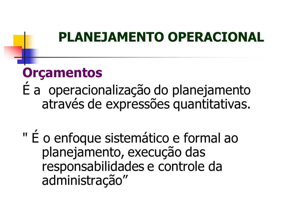 Orçamentos É a operacionalização do planejamento através de expressões quantitativas.
