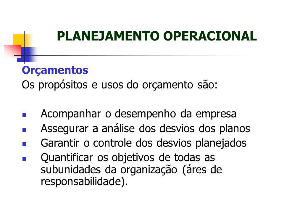 Orçamentos Os propósitos e usos do orçamento são: Acompanhar o desempenho da empresa Assegurar a análise dos desvios dos planos Garantir o controle do