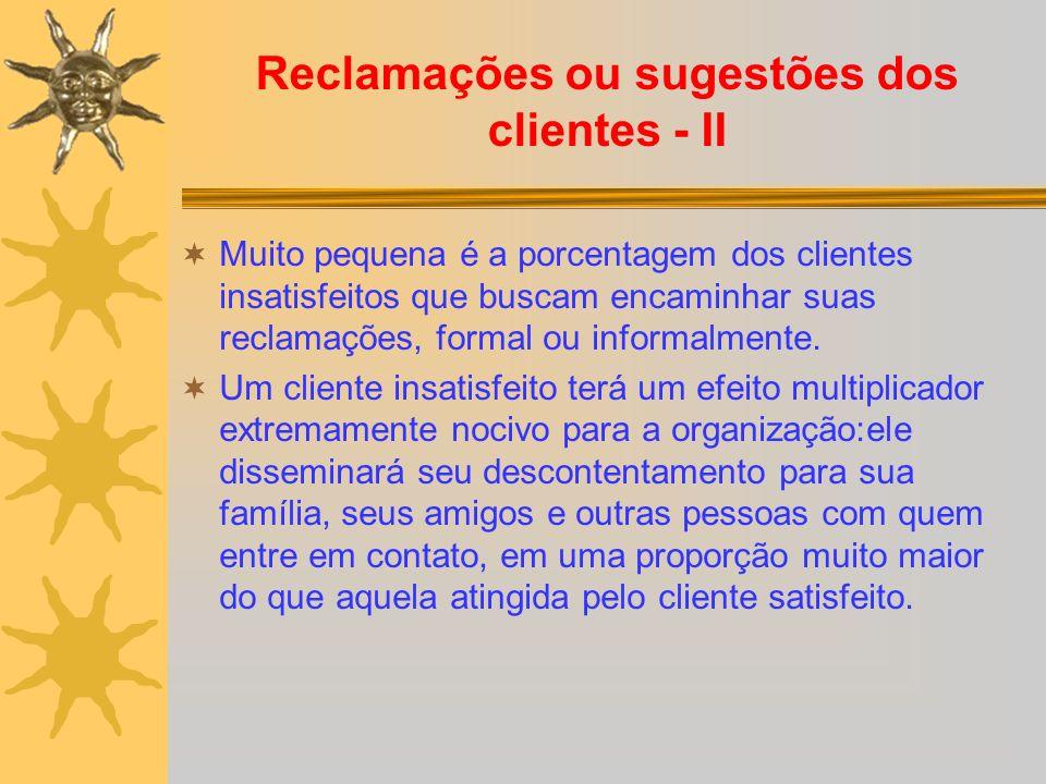Reclamações ou sugestões dos clientes - II Muito pequena é a porcentagem dos clientes insatisfeitos que buscam encaminhar suas reclamações, formal ou informalmente.