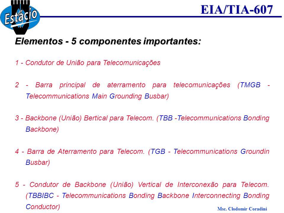 Msc. Clodomir Coradini EIA/TIA-607 Elementos - 5 componentes importantes: 1 - Condutor de União para Telecomunicações 2 - Barra principal de aterramen