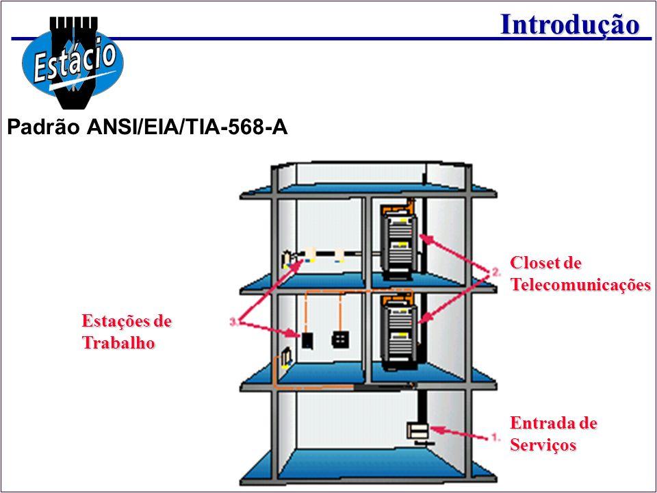 Introdução Estações de Trabalho Closet de Telecomunicações Entrada de Serviços