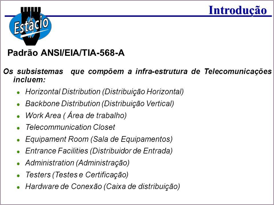 Introdução Padrão ANSI/EIA/TIA-568-A Os subsistemas que compõem a infra-estrutura de Telecomunicações incluem: Horizontal Distribution (Distribuição H
