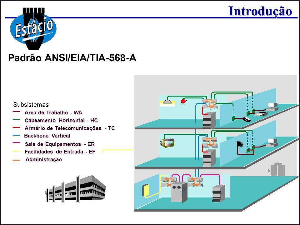 Introdução Cabeamento Horizontal - HC Sala de Equipamentos - ER Subsistemas Área de Trabalho - WA Armário de Telecomunicações - TC Backbone Vertical F