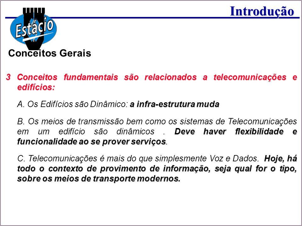 Introdução Conceitos Gerais 3 Conceitos fundamentais são relacionados a telecomunicações e edifícios: a infra-estrutura muda A. Os Edifícios são Dinâm