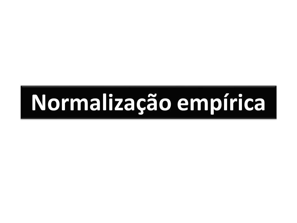 Normalização empírica