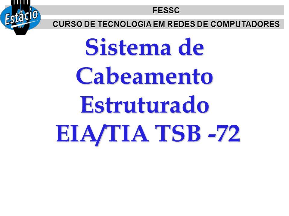Sistema de Cabeamento Estruturado EIA/TIA TSB -72 FESSC CURSO DE TECNOLOGIA EM REDES DE COMPUTADORES