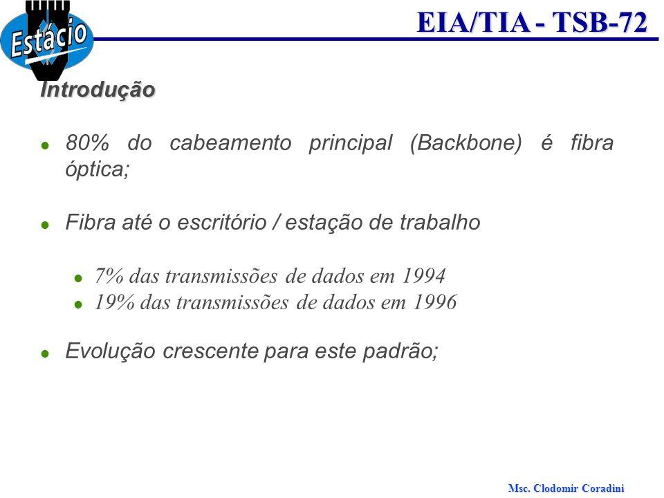 Msc. Clodomir Coradini EIA/TIA - TSB-72 Introdução 80% do cabeamento principal (Backbone) é fibra óptica; Fibra até o escritório / estação de trabalho