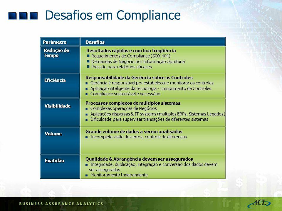 Desafios em Compliance Resultados rápidos e com boa freqüência Requerimentos de Compliance (SOX 404) Requerimentos de Compliance (SOX 404) Demandas de