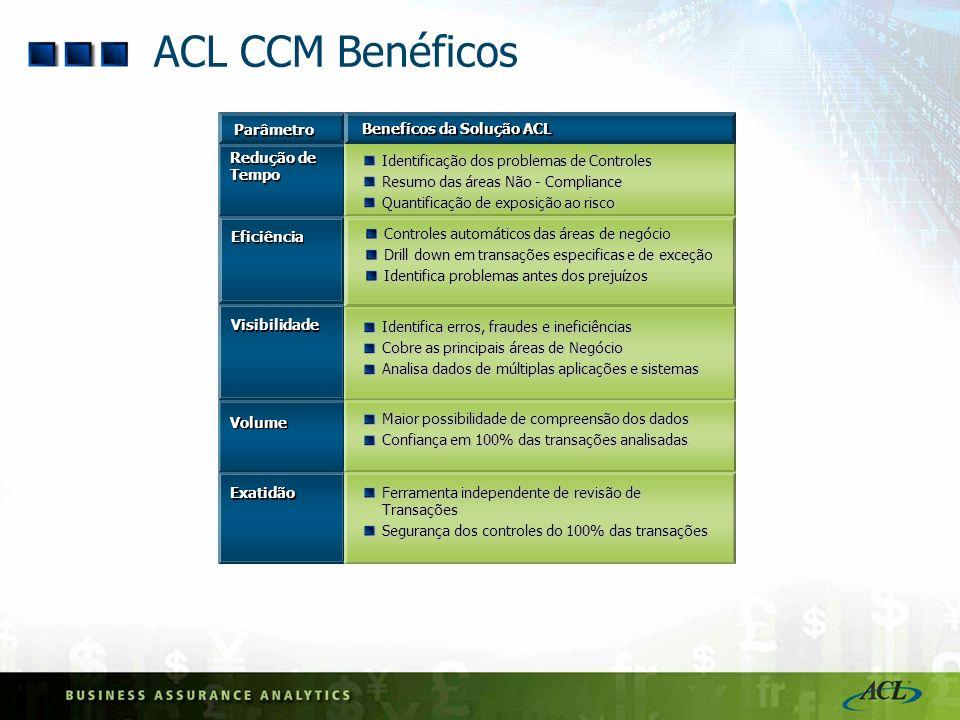 ACL CCM Benéficos Eficiência Parâmetro Redução de Tempo Exatidão Volume Maior possibilidade de compreensão dos dados Confiança em 100% das transações