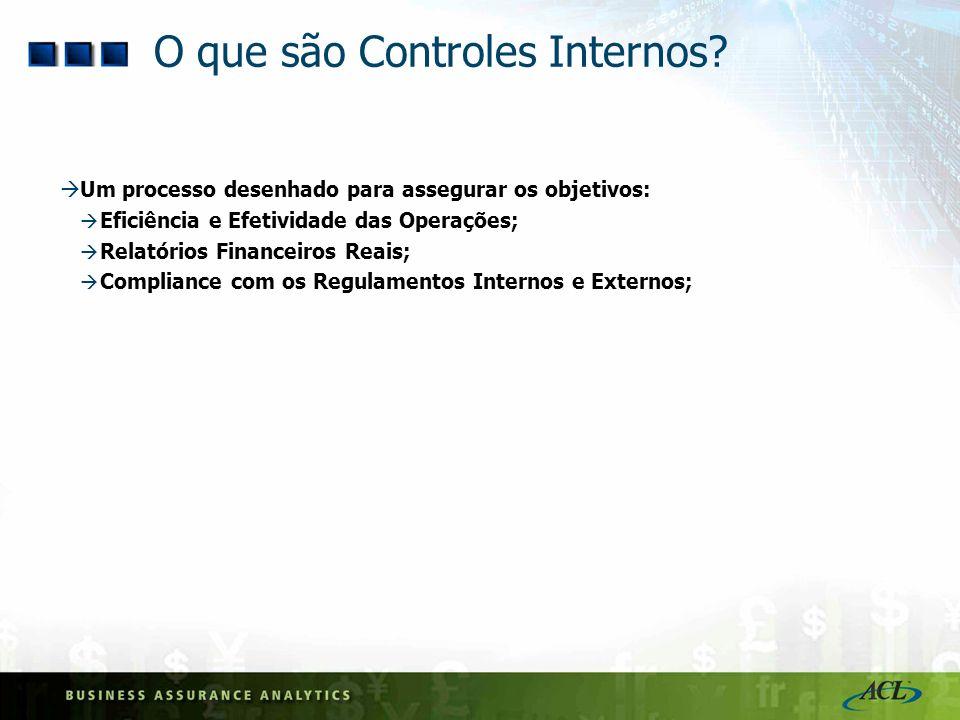 O que são Controles Internos? Um processo desenhado para assegurar os objetivos: Eficiência e Efetividade das Operações; Relatórios Financeiros Reais;
