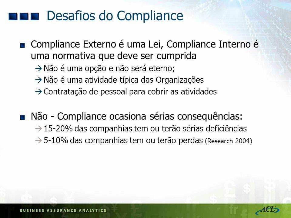 Desafios do Compliance Compliance Externo é uma Lei, Compliance Interno é uma normativa que deve ser cumprida Não é uma opção e não será eterno; Não é