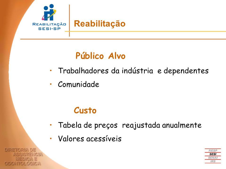 Trabalhadores da indústria e dependentes Comunidade Público Alvo Custo Tabela de preços reajustada anualmente Valores acessíveis Reabilitação