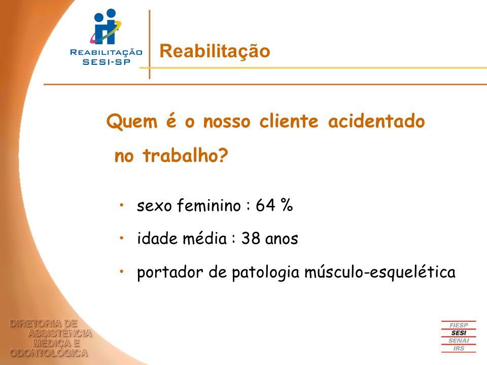 sexo feminino : 64 % idade média : 38 anos portador de patologia músculo-esquelética Quem é o nosso cliente acidentado no trabalho? Reabilitação