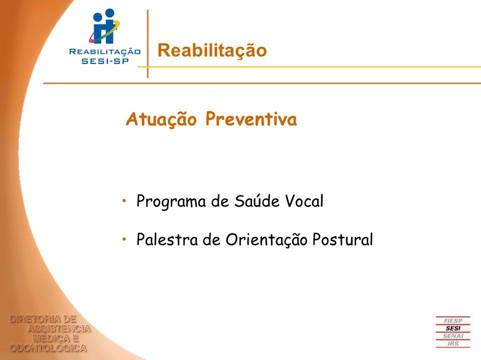 Atuação Preventiva Programa de Saúde Vocal Palestra de Orientação Postural Reabilitação