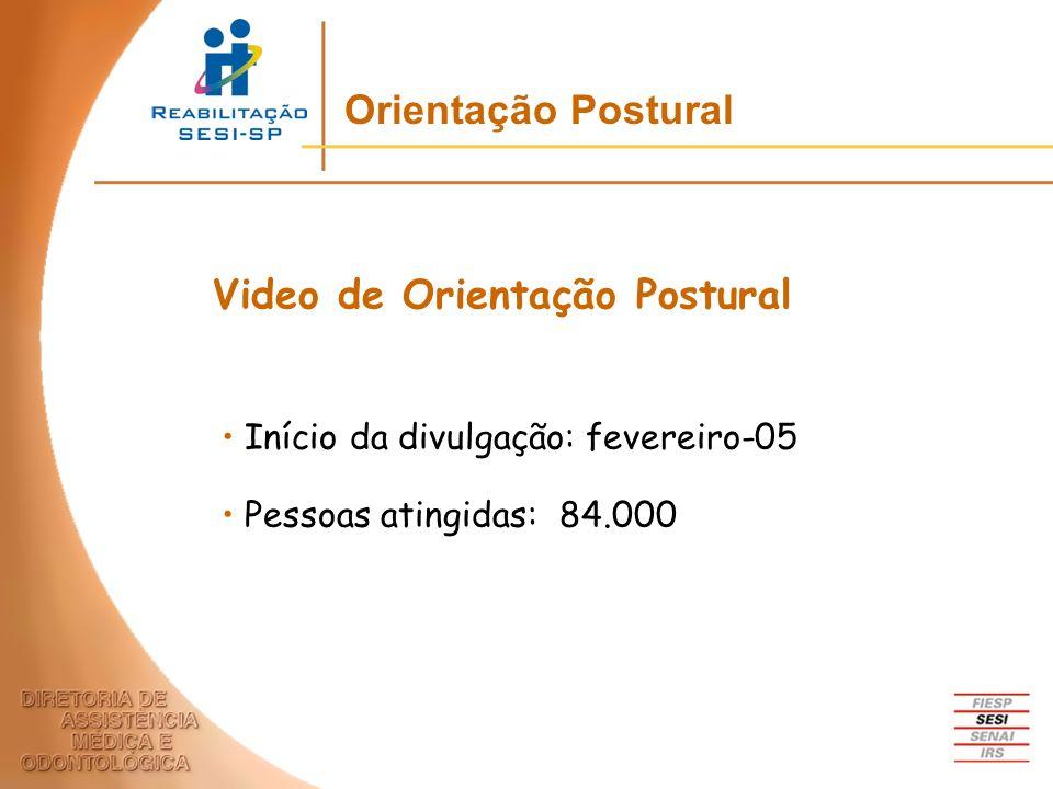 Início da divulgação: fevereiro-05 Pessoas atingidas: 84.000 Orientação Postural Video de Orientação Postural