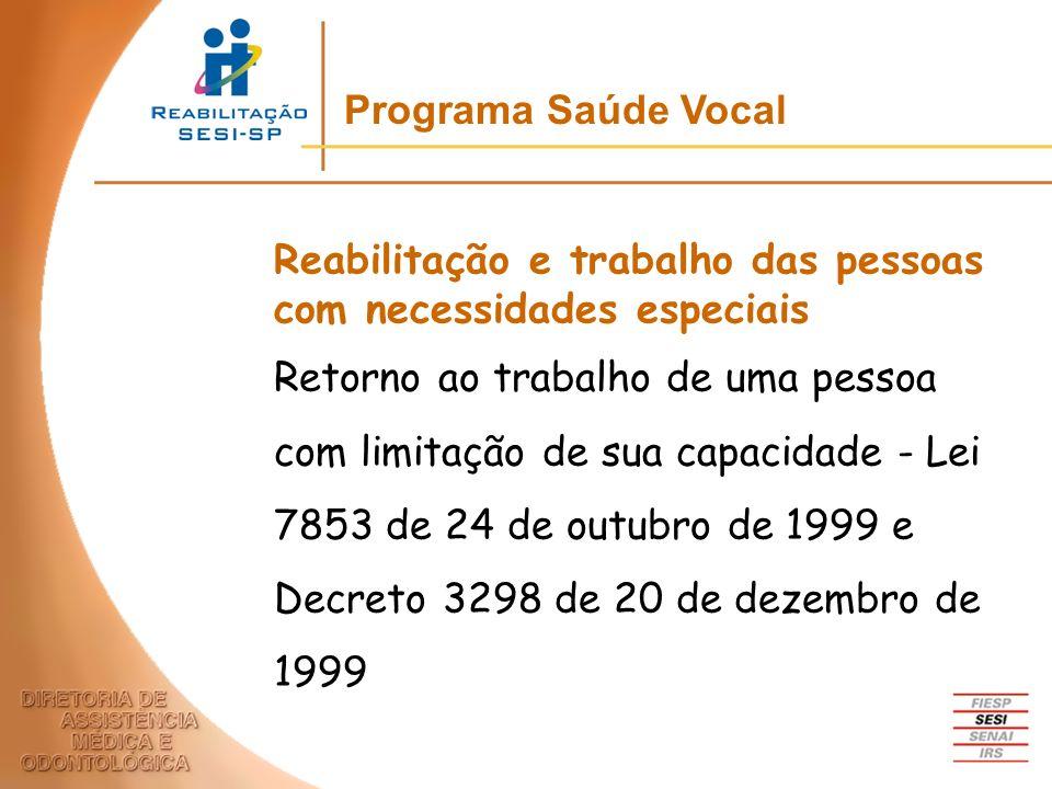 Retorno ao trabalho de uma pessoa com limitação de sua capacidade - Lei 7853 de 24 de outubro de 1999 e Decreto 3298 de 20 de dezembro de 1999 Reabili