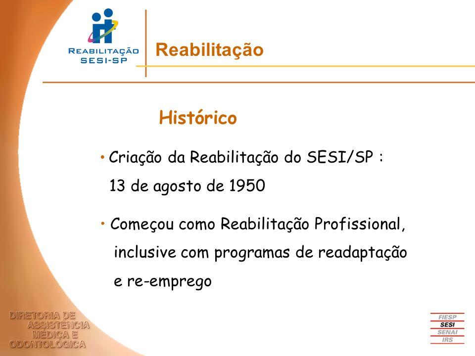 Histórico Criação da Reabilitação do SESI/SP : 13 de agosto de 1950 Começou como Reabilitação Profissional, inclusive com programas de readaptação e r