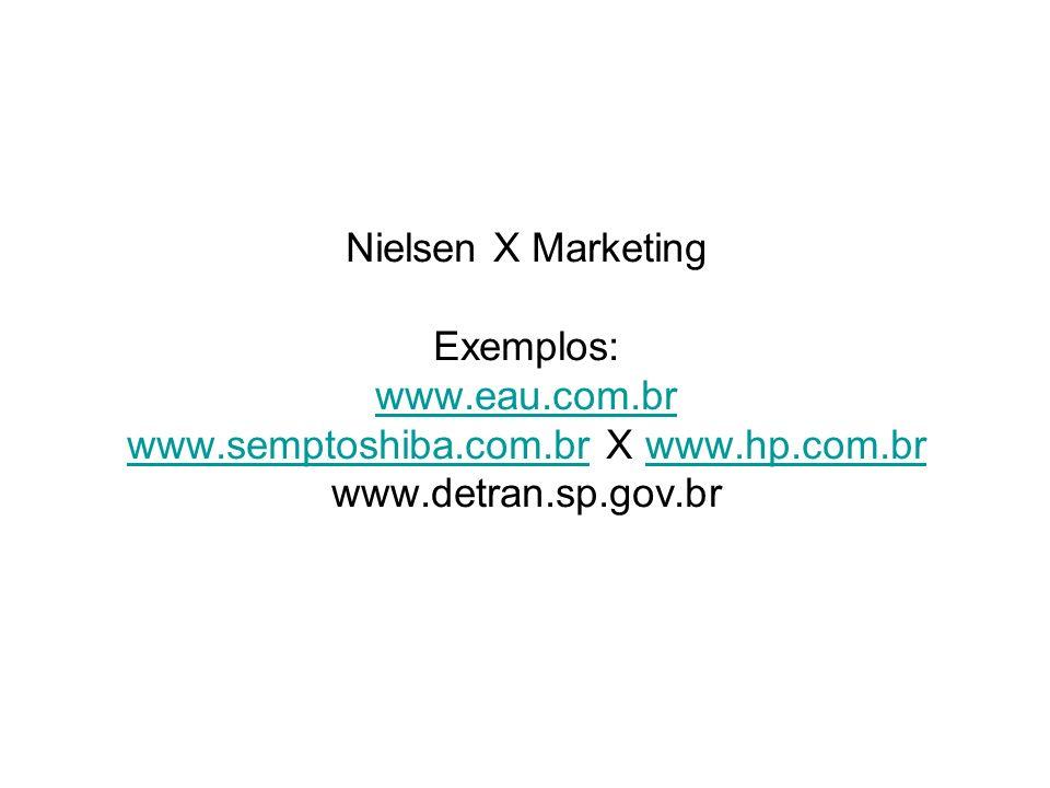 Nielsen X Marketing Exemplos: www.eau.com.br www.semptoshiba.com.br X www.hp.com.br www.detran.sp.gov.br www.eau.com.br www.semptoshiba.com.brwww.hp.c