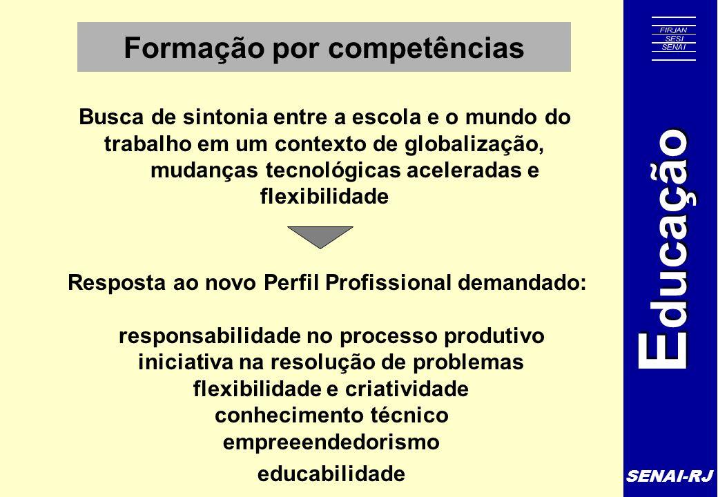 SENAI-RJ E ducação Formação por competências Busca de sintonia entre a escola e o mundo do trabalho em um contexto de globalização, mudanças tecnológi