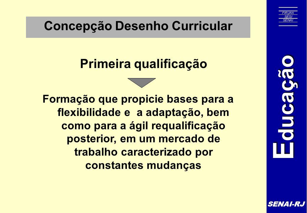 SENAI-RJ E ducação Concepção Desenho Curricular Primeira qualificação Formação que propicie bases para a flexibilidade e a adaptação, bem como para a