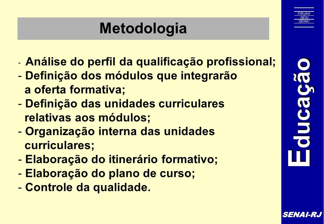 SENAI-RJ E ducação Metodologia - Análise do perfil da qualificação profissional; - Definição dos módulos que integrarão a oferta formativa; - Definiçã