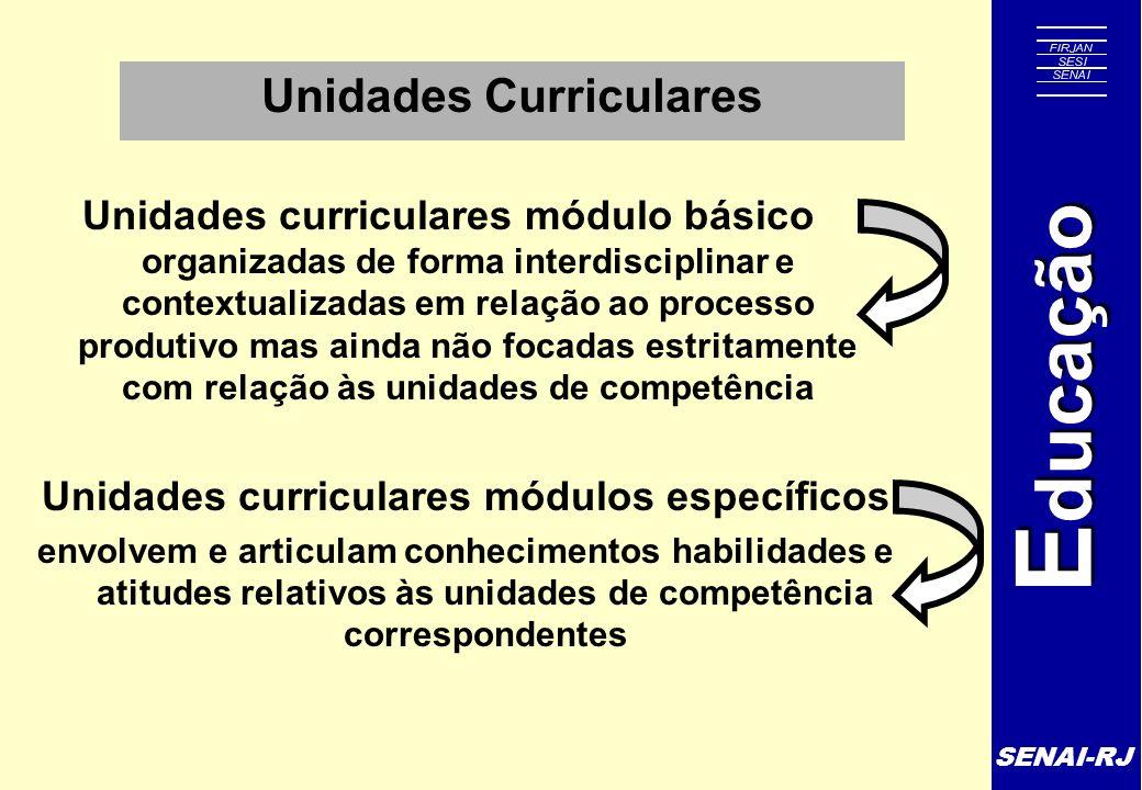 SENAI-RJ E ducação Unidades Curriculares Unidades curriculares módulo básico organizadas de forma interdisciplinar e contextualizadas em relação ao pr