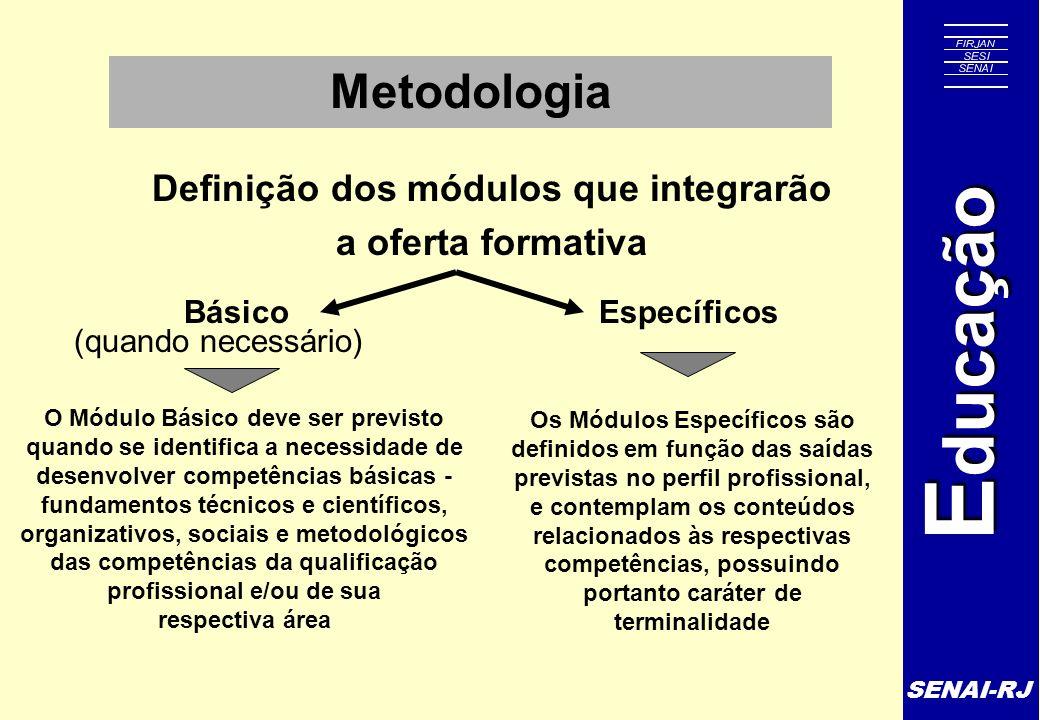 SENAI-RJ E ducação Metodologia Definição dos módulos que integrarão a oferta formativa Básico Específicos (quando necessário) O Módulo Básico deve ser