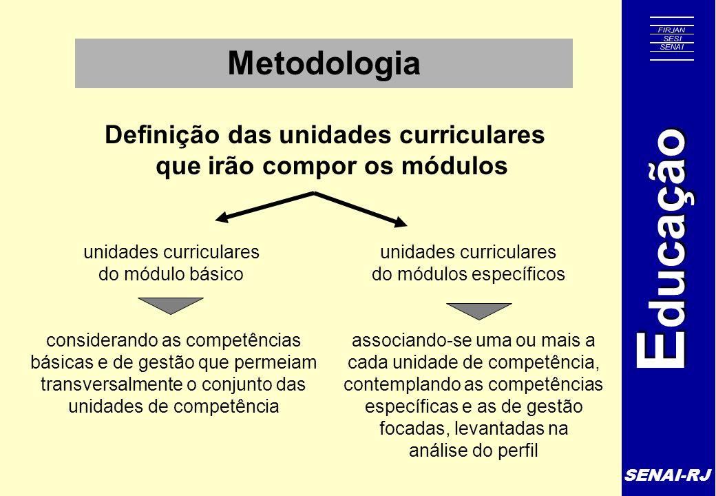 SENAI-RJ E ducação Metodologia Definição das unidades curriculares que irão compor os módulos considerando as competências básicas e de gestão que per