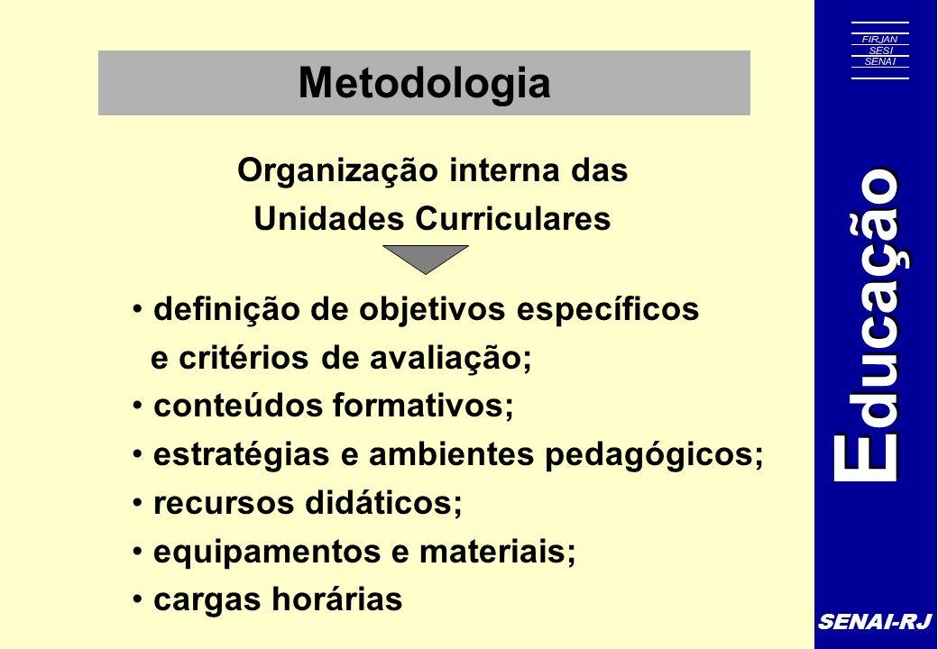 SENAI-RJ E ducação Metodologia Organização interna das Unidades Curriculares definição de objetivos específicos e critérios de avaliação; conteúdos fo