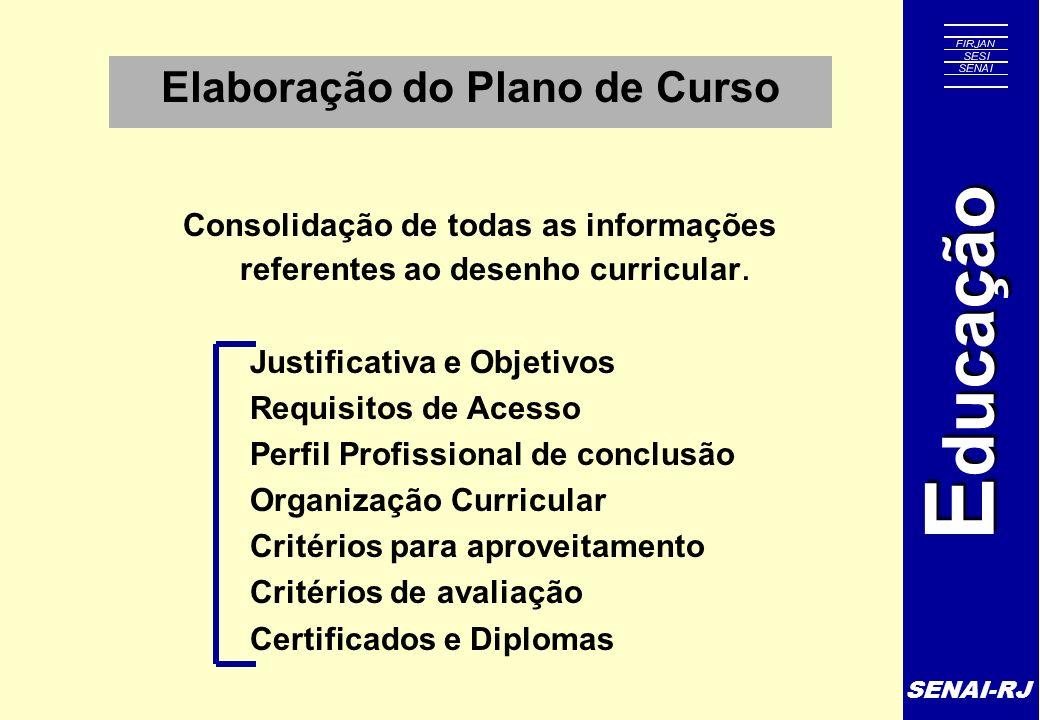 SENAI-RJ E ducação Elaboração do Plano de Curso Consolidação de todas as informações referentes ao desenho curricular. Justificativa e Objetivos Requi