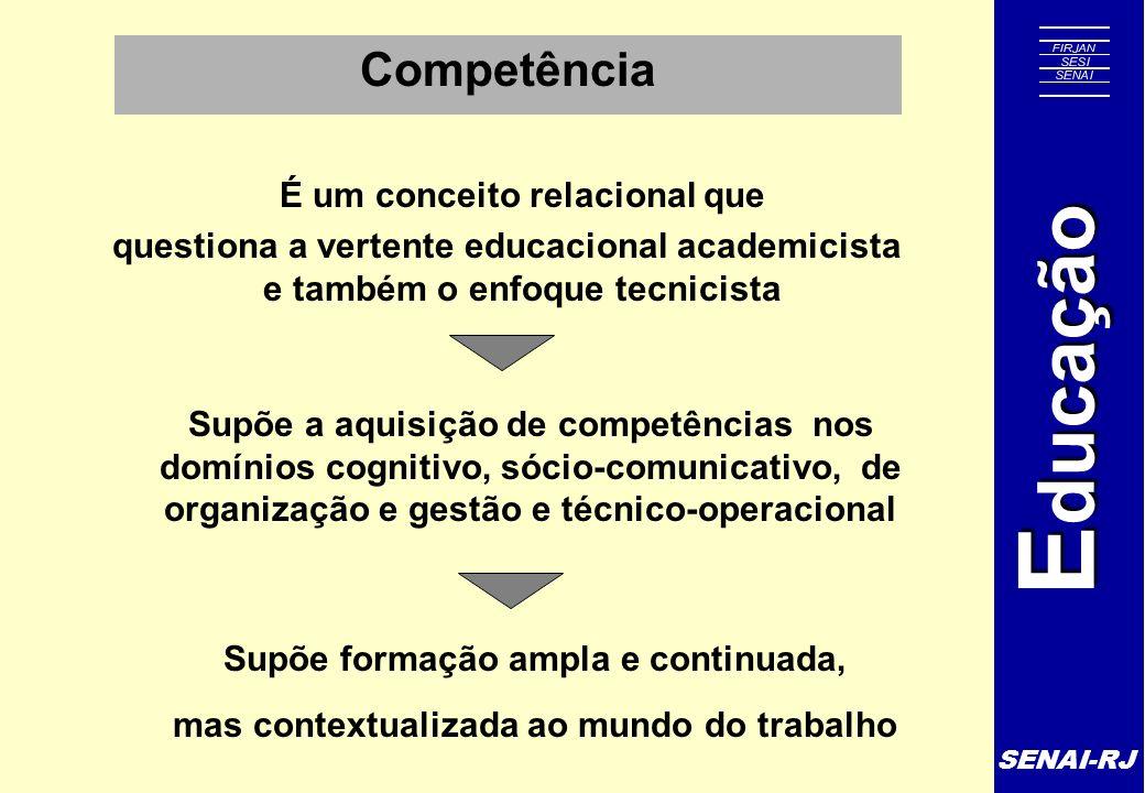 SENAI-RJ E ducação Competência Supõe a aquisição de competências nos domínios cognitivo, sócio-comunicativo, de organização e gestão e técnico-operaci