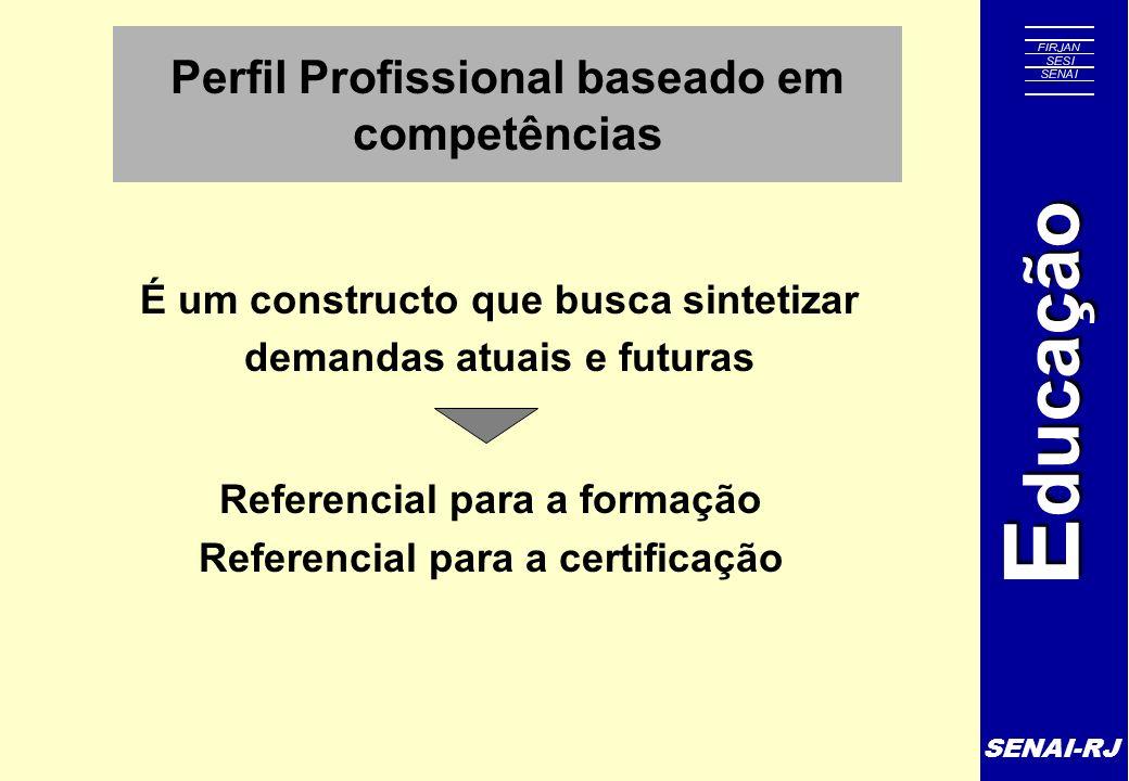 SENAI-RJ E ducação Desenho curricular baseado em Competências Consiste na concepção da oferta formativa que deverá propiciar o desenvolvimento das competências previstas no perfil profissional estabelecido pelo Comitê Perfil Profissional é o ponto de partida para sua construção