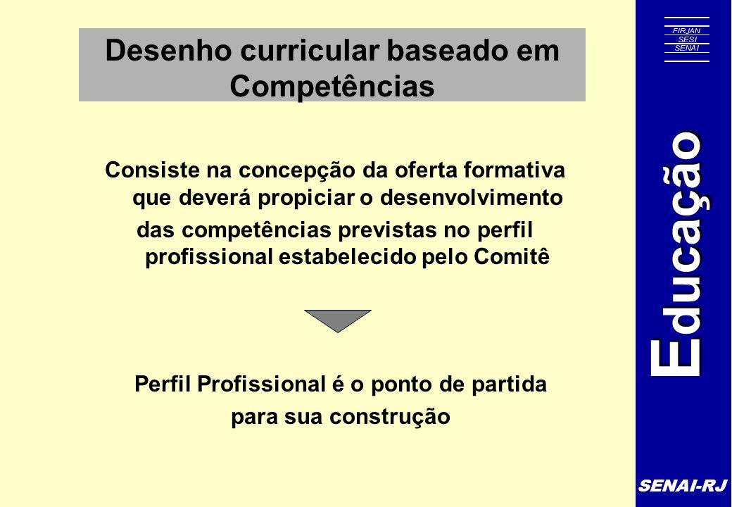 SENAI-RJ E ducação Desenho curricular baseado em Competências Consiste na concepção da oferta formativa que deverá propiciar o desenvolvimento das com