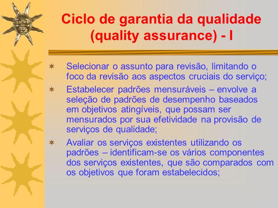 Ciclo de garantia da qualidade (quality assurance) - I Selecionar o assunto para revisão, limitando o foco da revisão aos aspectos cruciais do serviço