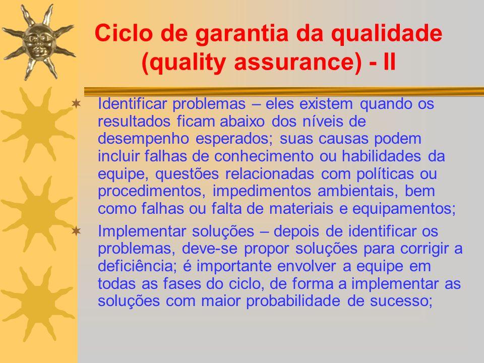 Ciclo de garantia da qualidade (quality assurance) - II Identificar problemas – eles existem quando os resultados ficam abaixo dos níveis de desempenh