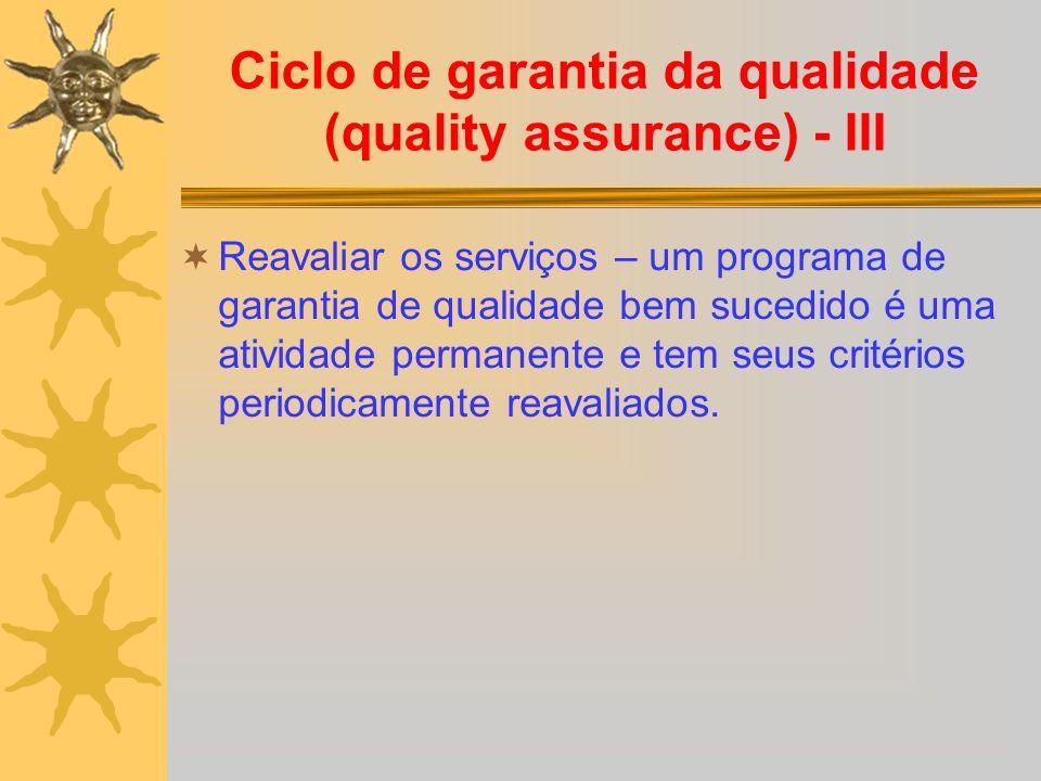 Ciclo de garantia da qualidade (quality assurance) - III Reavaliar os serviços – um programa de garantia de qualidade bem sucedido é uma atividade per