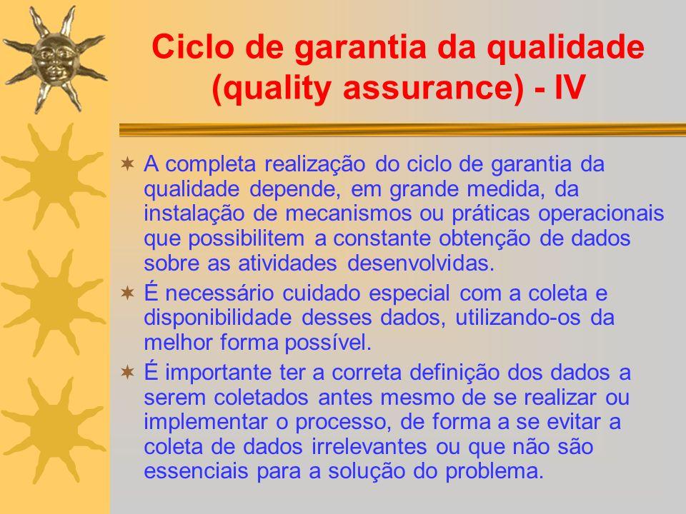 Ciclo de garantia da qualidade (quality assurance) - IV A completa realização do ciclo de garantia da qualidade depende, em grande medida, da instalaç