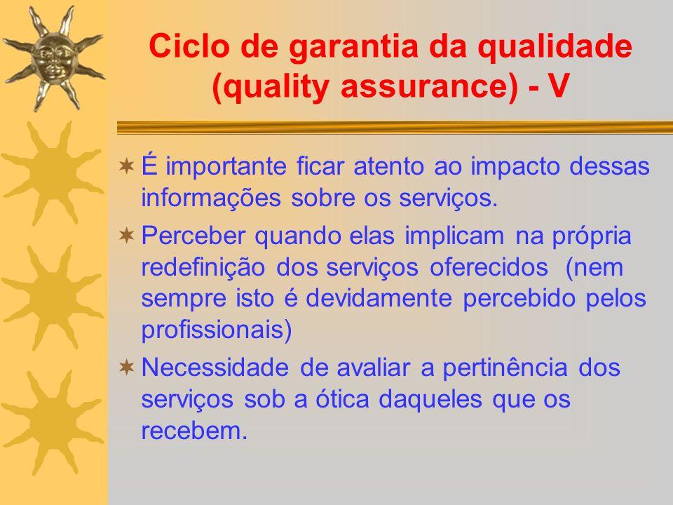 Ciclo de garantia da qualidade (quality assurance) - V É importante ficar atento ao impacto dessas informações sobre os serviços. Perceber quando elas
