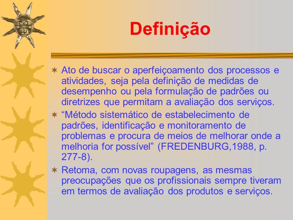 Definição Ato de buscar o aperfeiçoamento dos processos e atividades, seja pela definição de medidas de desempenho ou pela formulação de padrões ou di
