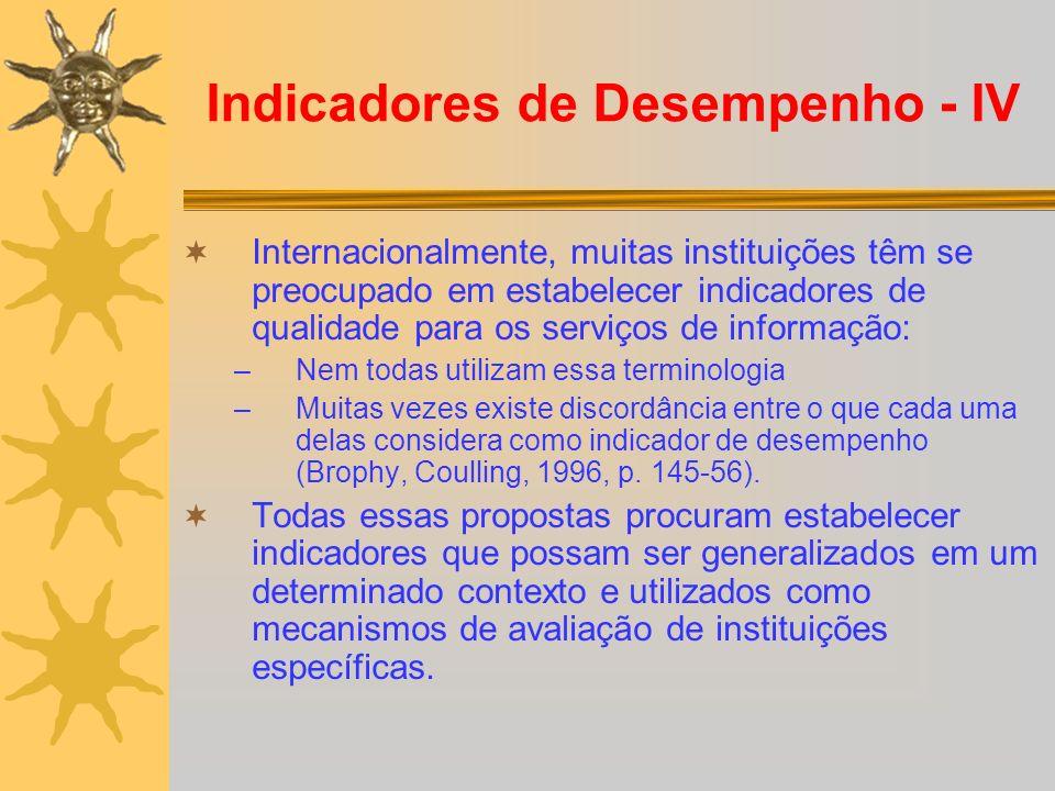 Indicadores de Desempenho - IV Internacionalmente, muitas instituições têm se preocupado em estabelecer indicadores de qualidade para os serviços de i