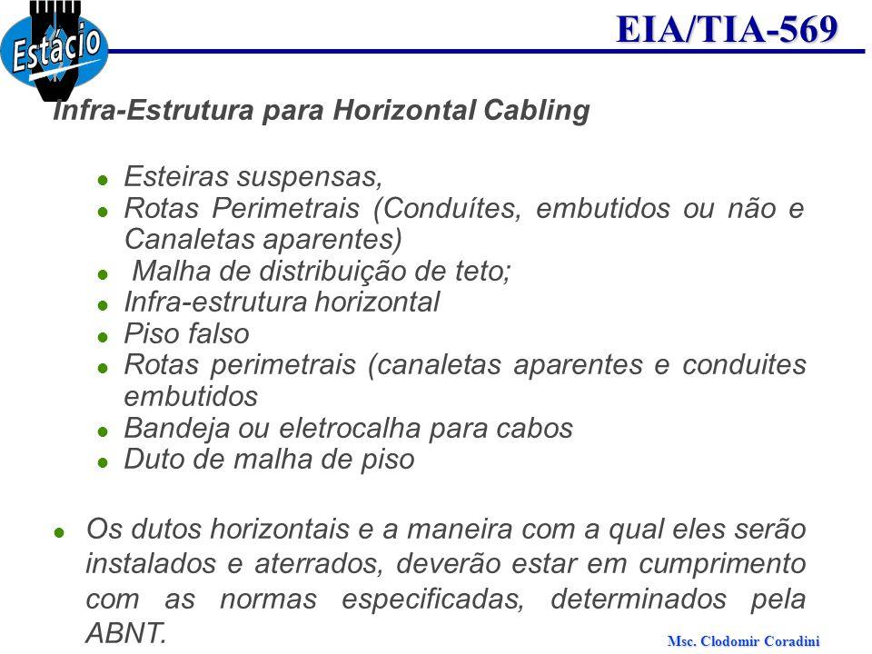 Msc. Clodomir Coradini EIA/TIA-569 Infra-Estrutura para Horizontal Cabling Esteiras suspensas, Rotas Perimetrais (Conduítes, embutidos ou não e Canale