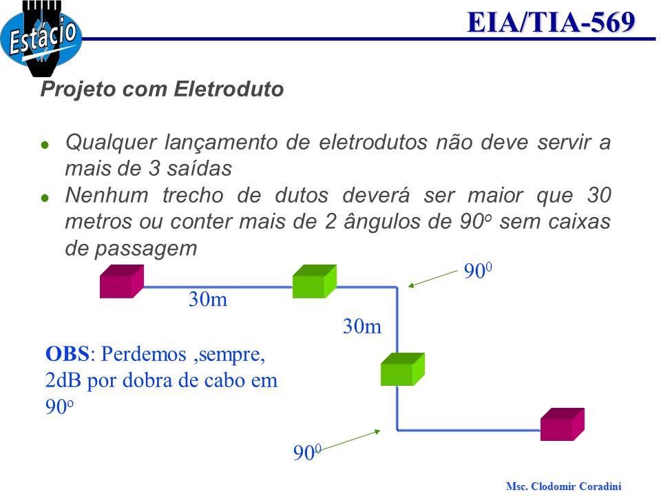 Msc. Clodomir Coradini EIA/TIA-569 Projeto com Eletroduto Qualquer lançamento de eletrodutos não deve servir a mais de 3 saídas Nenhum trecho de dutos