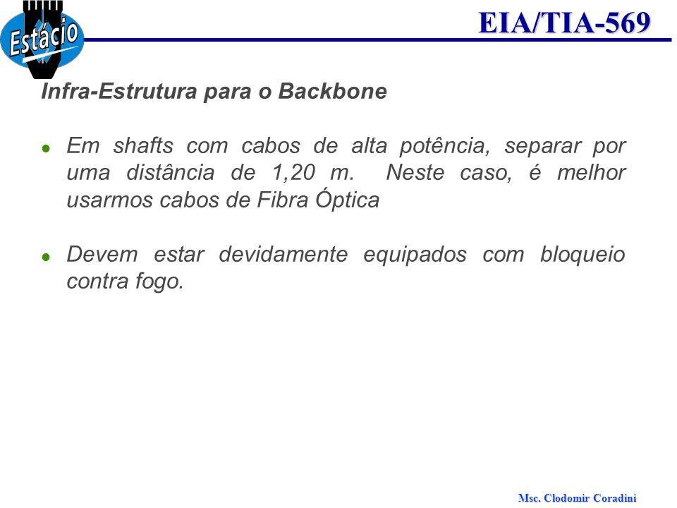Msc. Clodomir Coradini EIA/TIA-569 Infra-Estrutura para o Backbone Em shafts com cabos de alta potência, separar por uma distância de 1,20 m. Neste ca