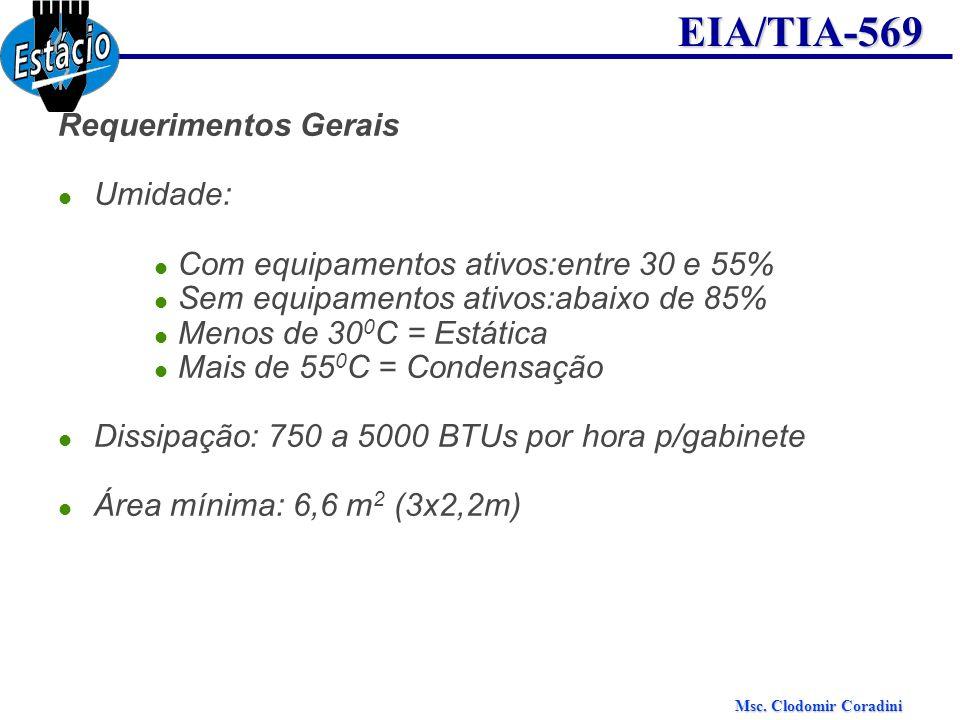 Msc. Clodomir Coradini EIA/TIA-569 Requerimentos Gerais Umidade: Com equipamentos ativos:entre 30 e 55% Sem equipamentos ativos:abaixo de 85% Menos de
