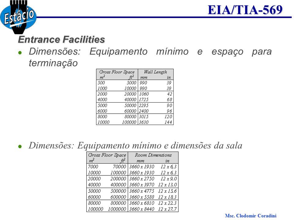 Msc. Clodomir Coradini EIA/TIA-569 Entrance Facilities Dimensões: Equipamento mínimo e espaço para terminação Dimensões: Equipamento mínimo e dimensõe