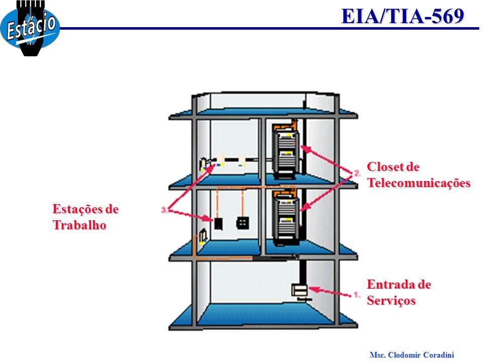 Msc. Clodomir Coradini EIA/TIA-569 Estações de Trabalho Closet de Telecomunicações Entrada de Serviços